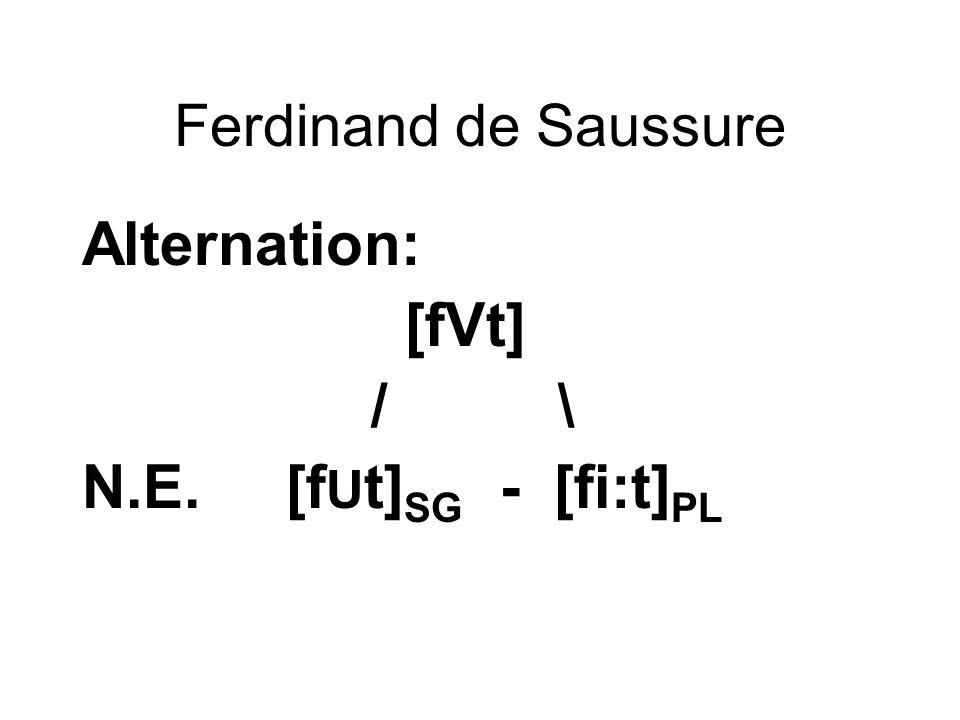 Ferdinand de Saussure Alternation: [fVt] / \ N.E. [fUt]SG - [fi:t]PL